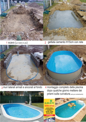 Piscine interrate in kit for Piscina economica